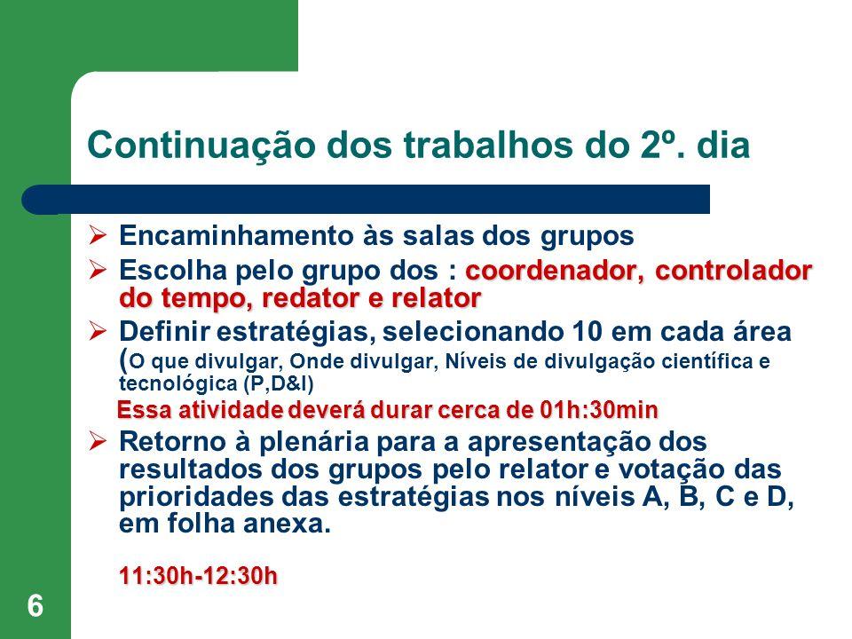 6 Continuação dos trabalhos do 2º. dia Encaminhamento às salas dos grupos coordenador, controlador do tempo, redator e relator Escolha pelo grupo dos