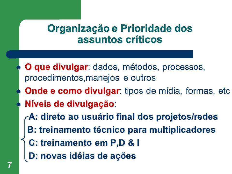 7 Organização e Prioridade dos assuntos críticos O que divulgar O que divulgar: dados, métodos, processos, procedimentos,manejos e outros Onde e como divulgar Onde e como divulgar: tipos de mídia, formas, etc Níveis de divulgação Níveis de divulgação: A: direto ao usuário final dos projetos/redes B: treinamento técnico para multiplicadores B: treinamento técnico para multiplicadores C: treinamento em P,D & I C: treinamento em P,D & I D: novas idéias de ações D: novas idéias de ações