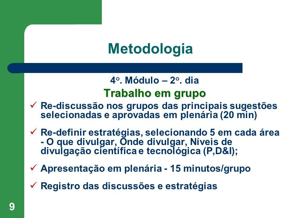 9 Metodologia 4 o. Módulo – 2 o. dia Trabalho em grupo Re-discussão nos grupos das principais sugestões selecionadas e aprovadas em plenária (20 min)