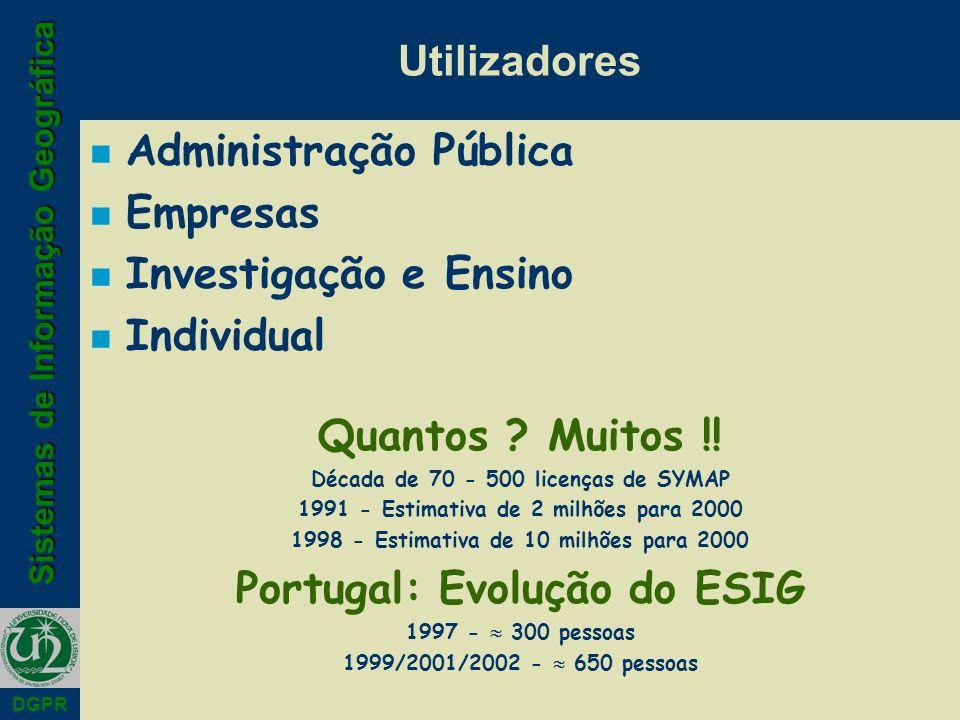Sistemas de Informação Geográfica DGPR Utilizadores n Administração Pública n Empresas n Investigação e Ensino n Individual Quantos ? Muitos !! Década