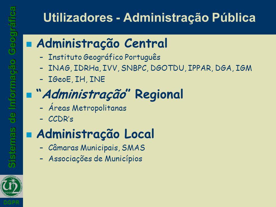 Sistemas de Informação Geográfica DGPR Utilizadores - Administração Pública n Administração Central –Instituto Geográfico Português –INAG, IDRHa, IVV, SNBPC, DGOTDU, IPPAR, DGA, IGM –IGeoE, IH, INE nAdministração Regional –Áreas Metropolitanas –CCDRs n Administração Local –Câmaras Municipais, SMAS –Associações de Municípios