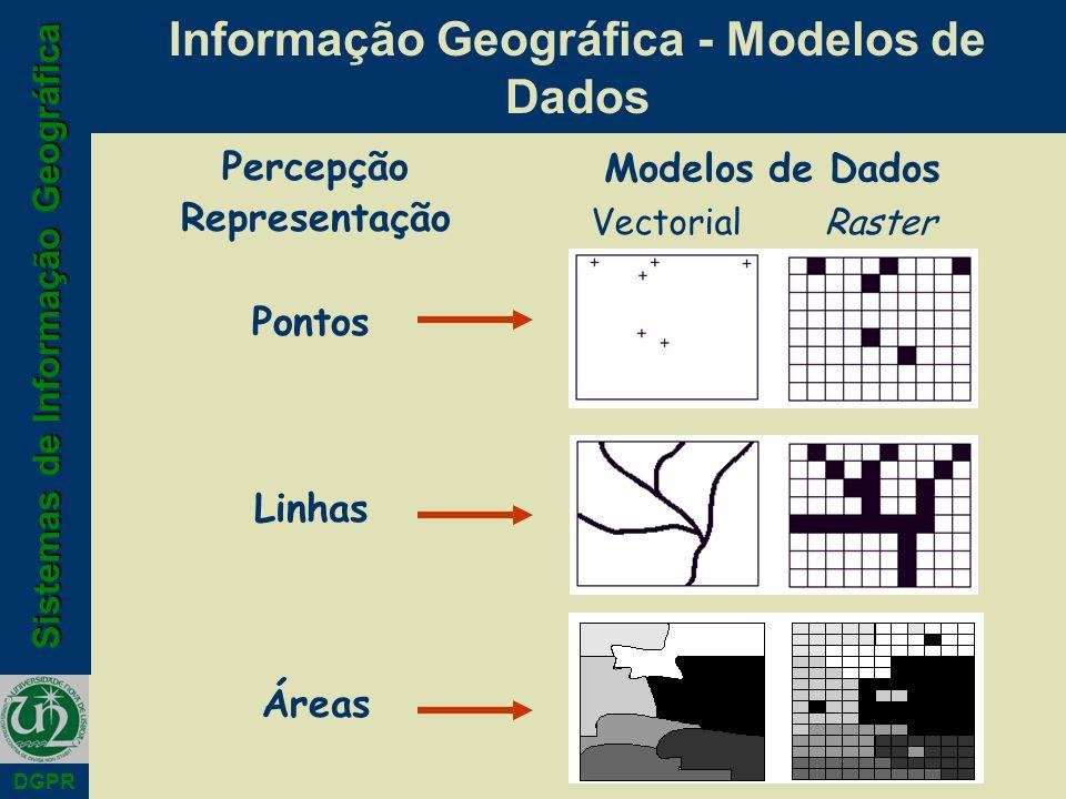 Sistemas de Informação Geográfica DGPR Informação Geográfica - Modelos de Dados Percepção Representação Modelos de Dados VectorialRaster Pontos Linhas