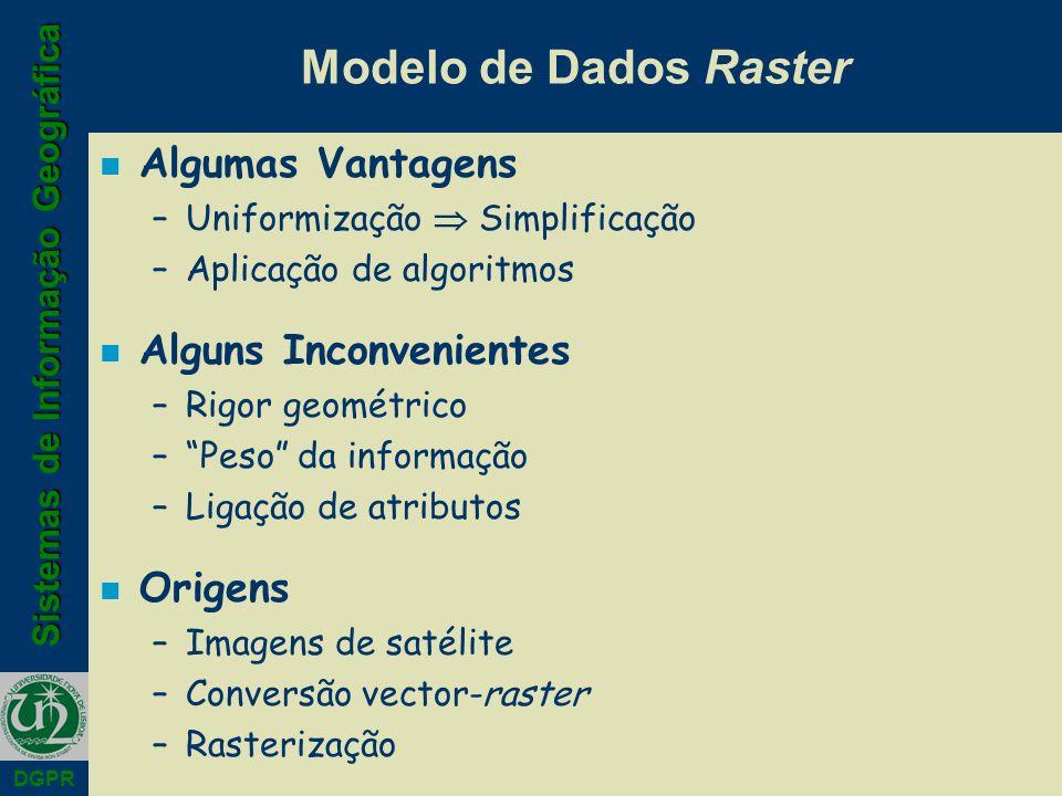 Sistemas de Informação Geográfica DGPR Modelo de Dados Raster n Algumas Vantagens –Uniformização Simplificação –Aplicação de algoritmos n Alguns Incon