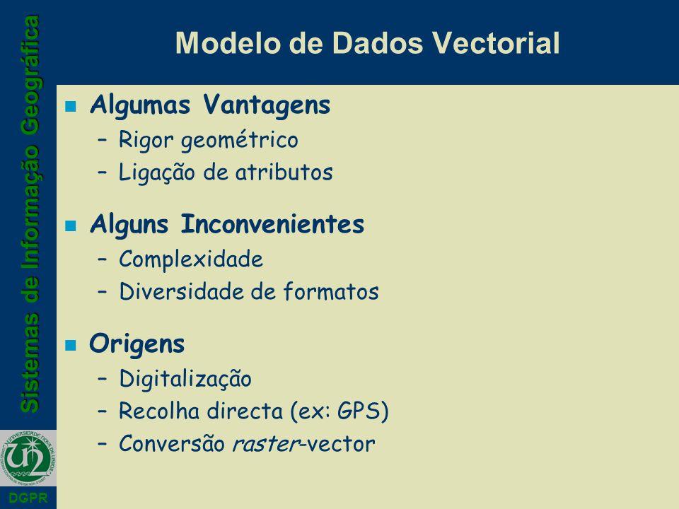 Sistemas de Informação Geográfica DGPR Modelo de Dados Vectorial n Algumas Vantagens –Rigor geométrico –Ligação de atributos n Alguns Inconvenientes –Complexidade –Diversidade de formatos n Origens –Digitalização –Recolha directa (ex: GPS) –Conversão raster-vector