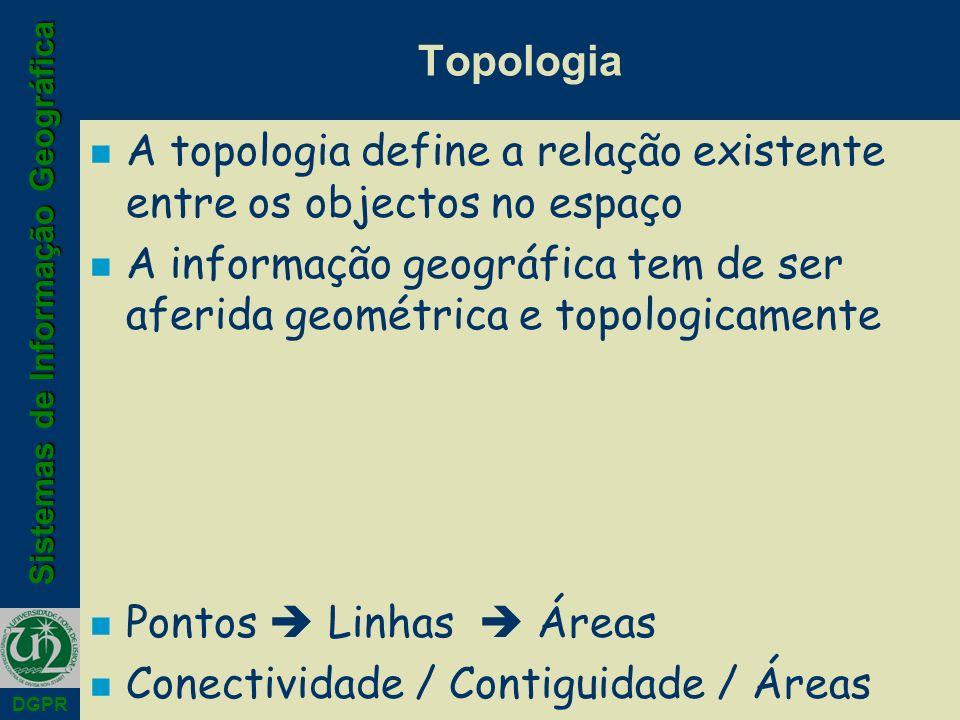Sistemas de Informação Geográfica DGPR Topologia n A topologia define a relação existente entre os objectos no espaço n A informação geográfica tem de ser aferida geométrica e topologicamente n Pontos Linhas Áreas n Conectividade / Contiguidade / Áreas