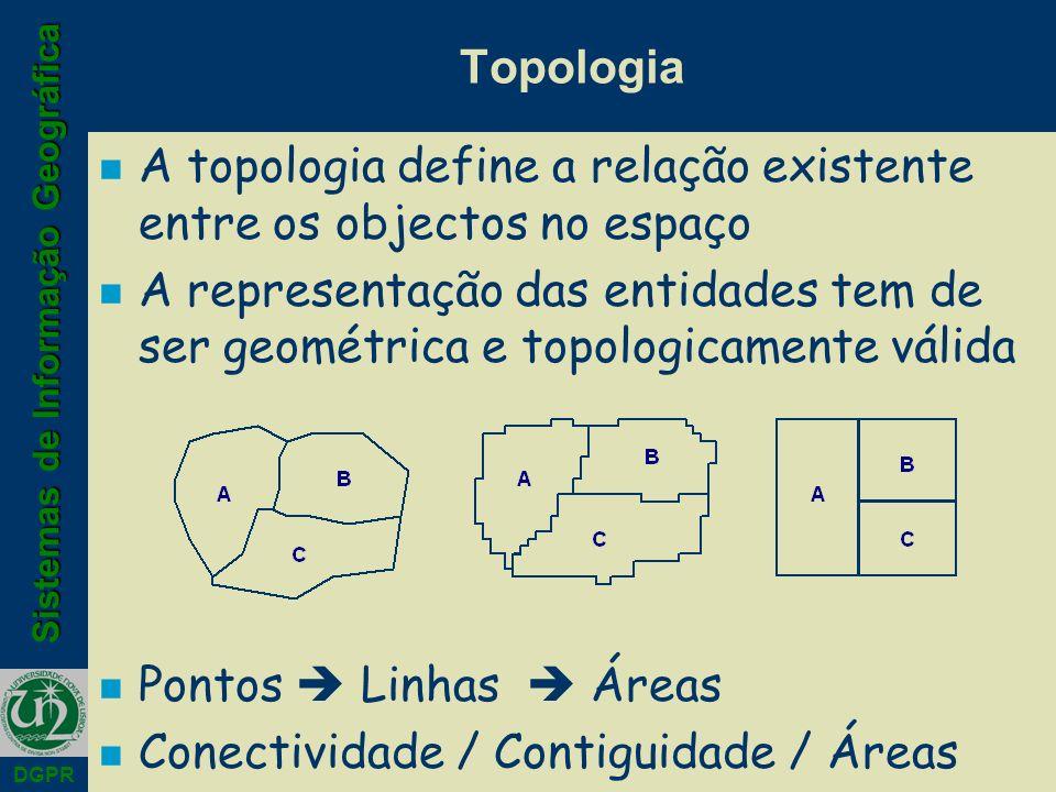 Sistemas de Informação Geográfica DGPR Topologia n A topologia define a relação existente entre os objectos no espaço n A representação das entidades tem de ser geométrica e topologicamente válida n Pontos Linhas Áreas n Conectividade / Contiguidade / Áreas
