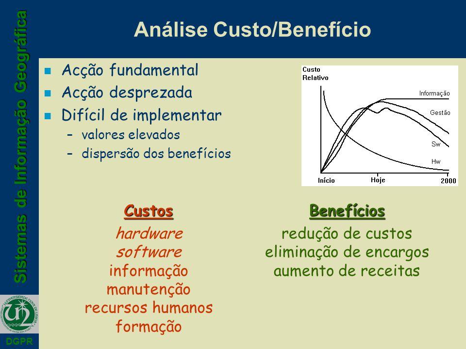 Sistemas de Informação Geográfica DGPR Análise Custo/Benefício n Acção fundamental n Acção desprezada n Difícil de implementar –valores elevados –disp