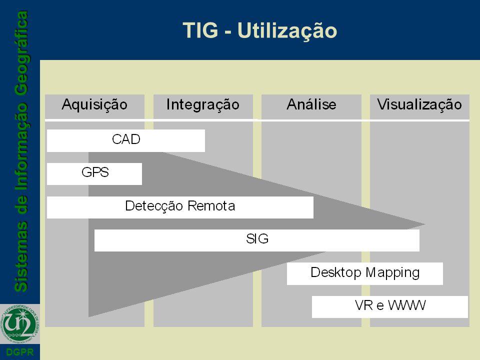 Sistemas de Informação Geográfica DGPR TIG - Utilização