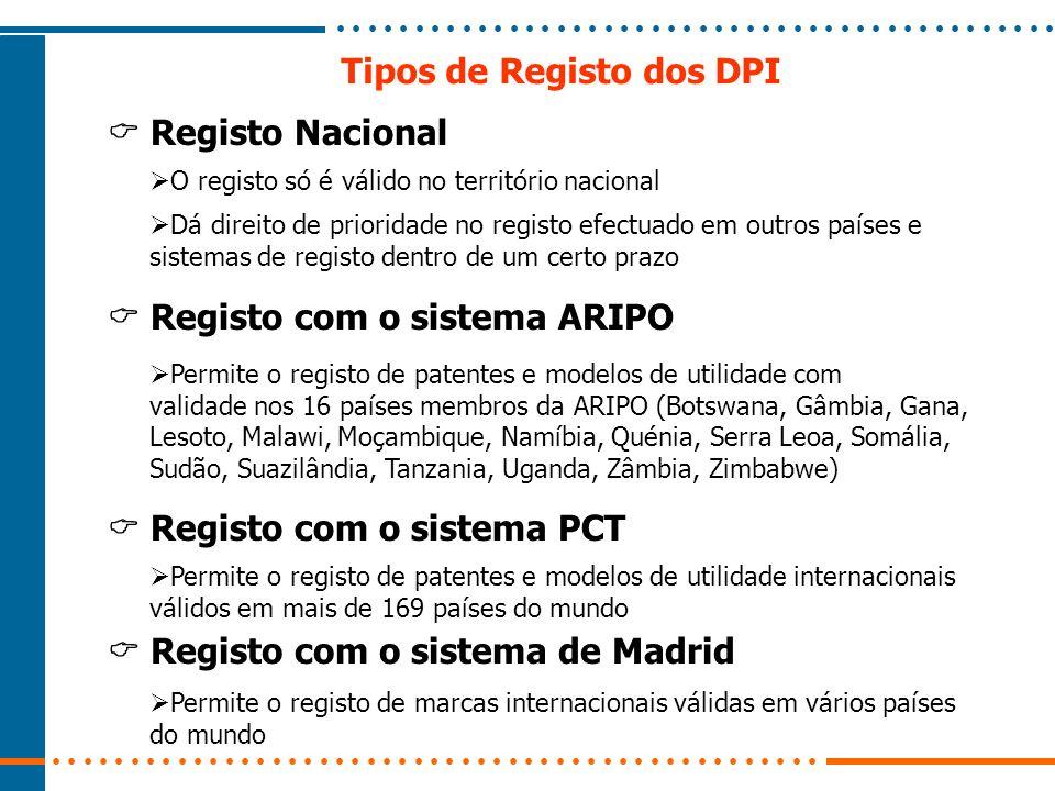 Tipos de Registo dos DPI Registo Nacional O registo só é válido no território nacional Dá direito de prioridade no registo efectuado em outros países