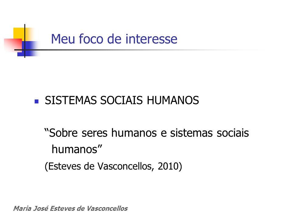Meu foco de interesse SISTEMAS SOCIAIS HUMANOS Sobre seres humanos e sistemas sociais humanos (Esteves de Vasconcellos, 2010) Maria José Esteves de Va