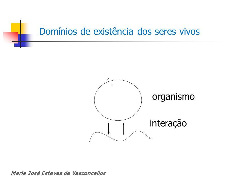 Maria José Esteves de Vasconcellos Domínios de existência dos seres vivos organismo interação