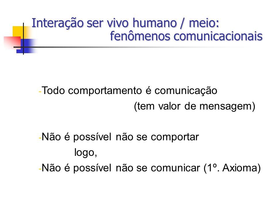Interação ser vivo humano / meio: Interação ser vivo humano / meio: fenômenos comunicacionais fenômenos comunicacionais - Todo comportamento é comunic