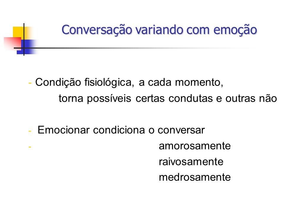 Conversação variando com emoção Conversação variando com emoção - Condição fisiológica, a cada momento, torna possíveis certas condutas e outras não -