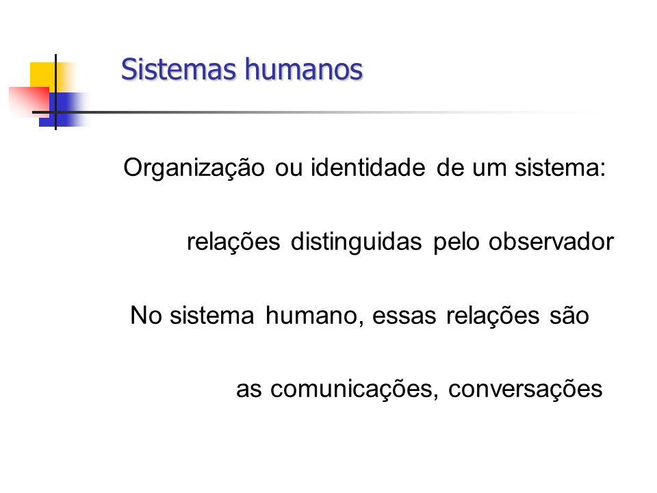 Sistemas humanos Sistemas humanos Organização ou identidade de um sistema: relações distinguidas pelo observador No sistema humano, essas relações são