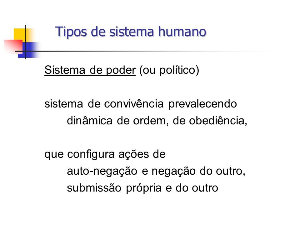 Tipos de sistema humano Tipos de sistema humano Sistema de poder (ou político) sistema de convivência prevalecendo dinâmica de ordem, de obediência, q