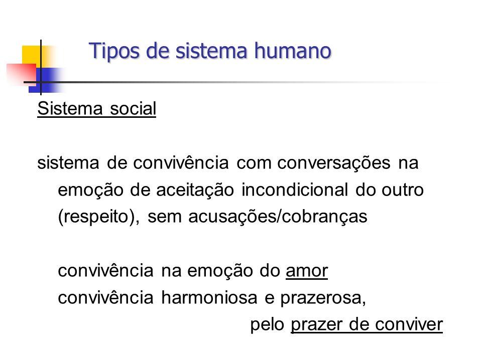 Tipos de sistema humano Tipos de sistema humano Sistema social sistema de convivência com conversações na emoção de aceitação incondicional do outro (
