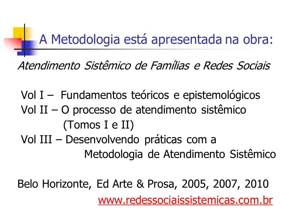 A Metodologia está apresentada na obra: Atendimento Sistêmico de Famílias e Redes Sociais Vol I – Fundamentos teóricos e epistemológicos Vol II – O pr