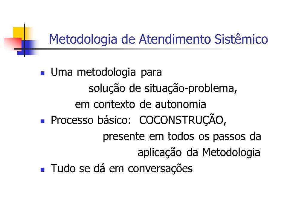 Metodologia de Atendimento Sistêmico Uma metodologia para solução de situação-problema, em contexto de autonomia Processo básico: COCONSTRUÇÃO, presen