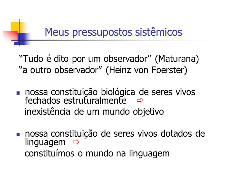 Meus pressupostos sistêmicos Tudo é dito por um observador (Maturana) a outro observador (Heinz von Foerster) nossa constituição biológica de seres vi
