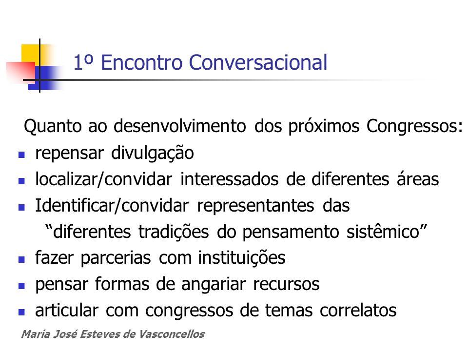 1º Encontro Conversacional Quanto ao desenvolvimento dos próximos Congressos: repensar divulgação localizar/convidar interessados de diferentes áreas
