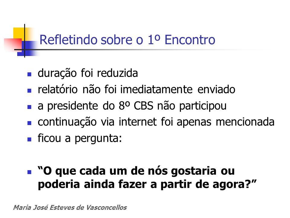Refletindo sobre o 1º Encontro duração foi reduzida relatório não foi imediatamente enviado a presidente do 8º CBS não participou continuação via inte