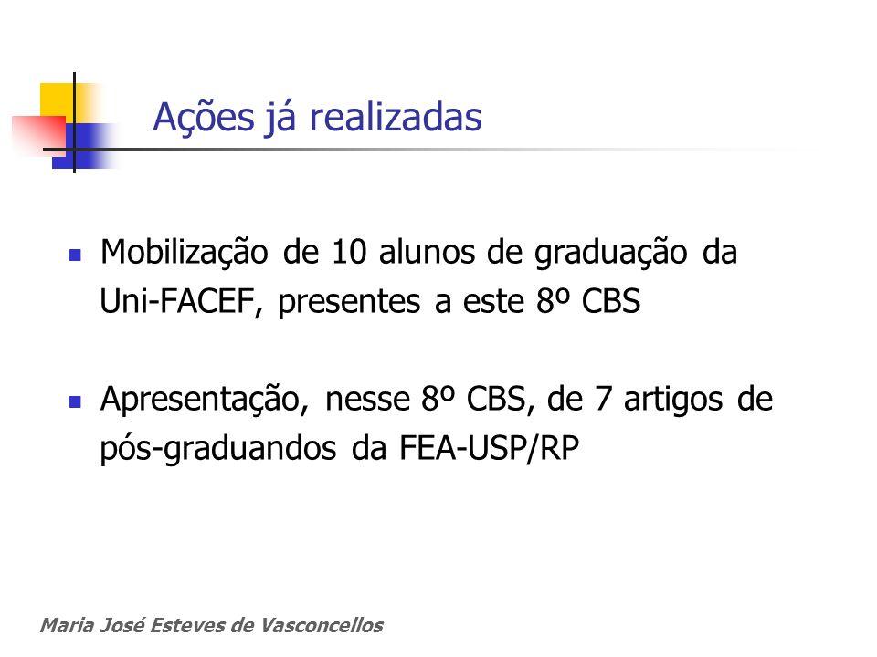 Ações já realizadas Mobilização de 10 alunos de graduação da Uni-FACEF, presentes a este 8º CBS Apresentação, nesse 8º CBS, de 7 artigos de pós-gradua
