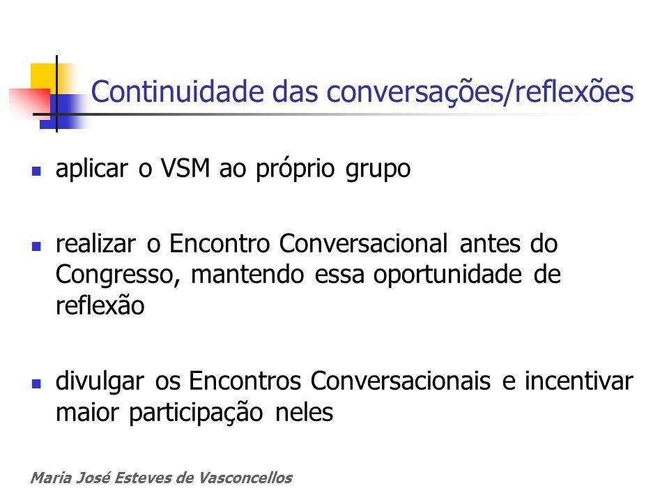 Continuidade das conversações/reflexões aplicar o VSM ao próprio grupo realizar o Encontro Conversacional antes do Congresso, mantendo essa oportunida
