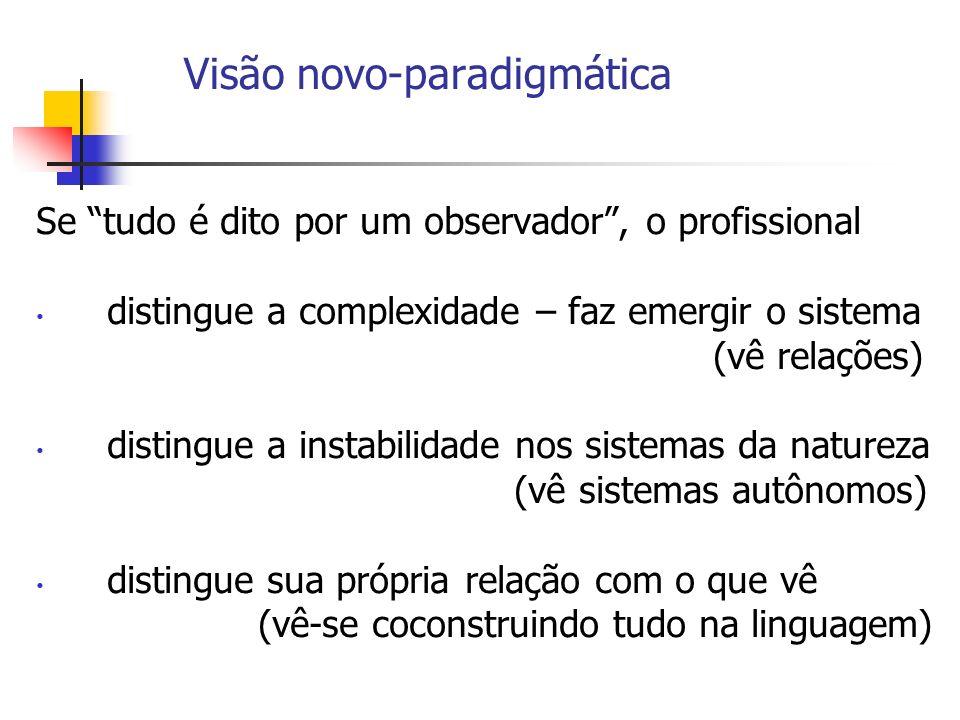 Visão novo-paradigmática Se tudo é dito por um observador, o profissional distingue a complexidade – faz emergir o sistema (vê relações) distingue a i