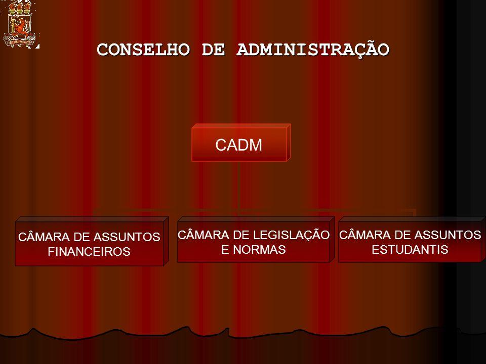 CONSELHO DE ADMINISTRAÇÃO CADM CÂMARA DE LEGISLAÇÃO E NORMAS CÂMARA DE ASSUNTOS ESTUDANTIS CÂMARA DE ASSUNTOS FINANCEIROS
