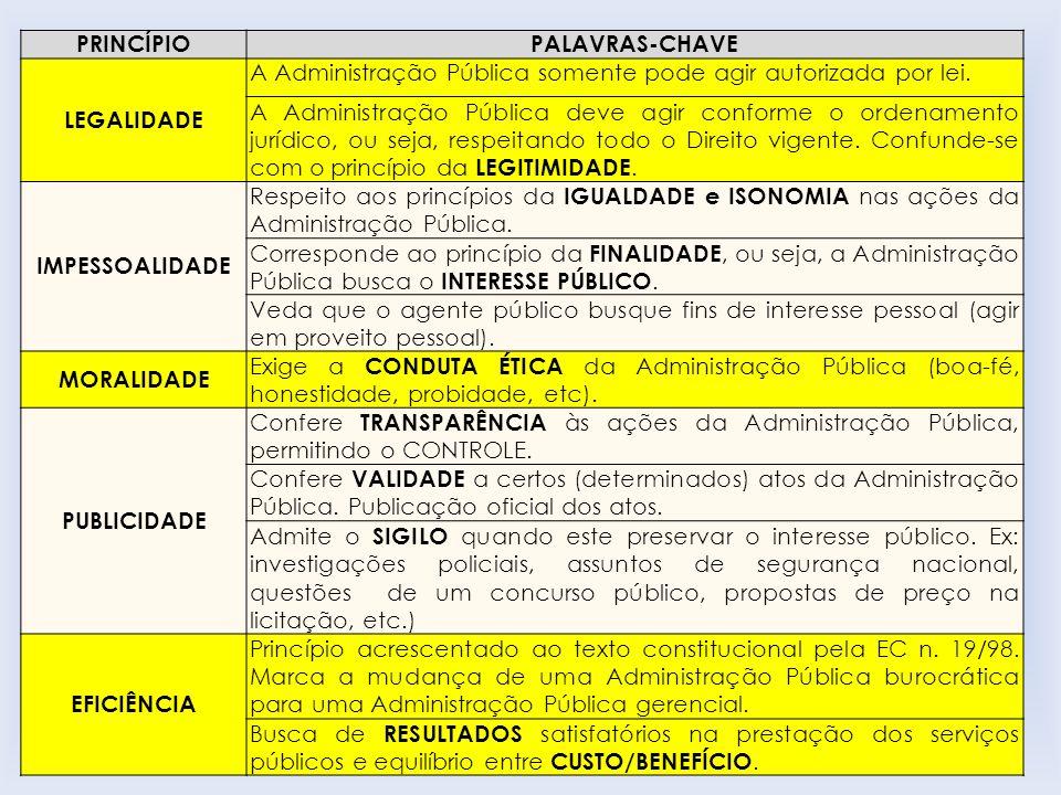 PRINCÍPIOPALAVRAS-CHAVE LEGALIDADE A Administração Pública somente pode agir autorizada por lei. A Administração Pública deve agir conforme o ordename