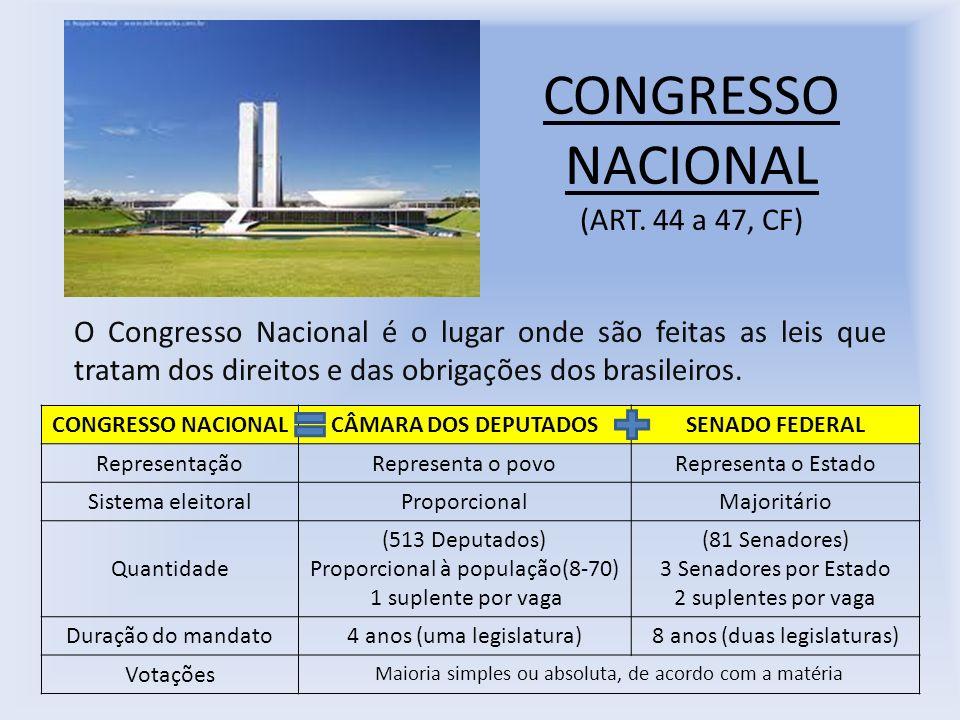 CONGRESSO NACIONAL (ART. 44 a 47, CF) O Congresso Nacional é o lugar onde são feitas as leis que tratam dos direitos e das obrigações dos brasileiros.