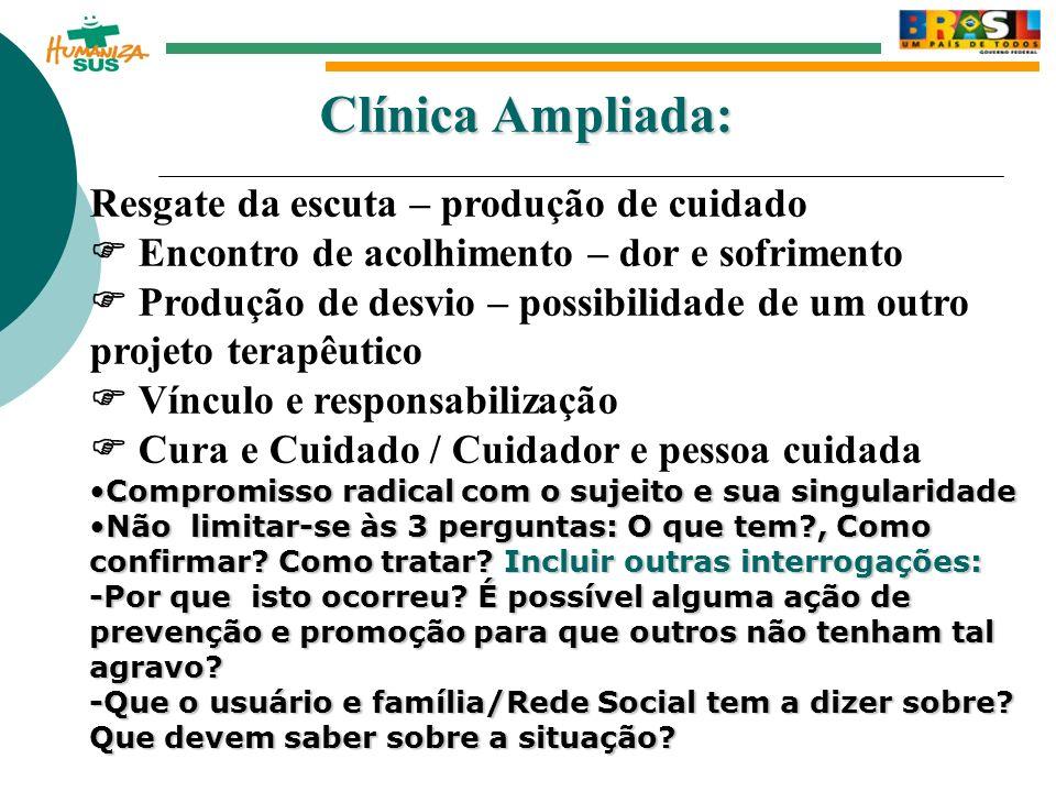 Clínica Ampliada: Clínica Ampliada: Secretaria de Atenção à Saúde Ministério da Saúde Resgate da escuta – produção de cuidado Encontro de acolhimento