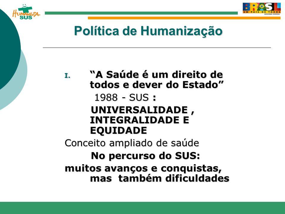 Política de Humanização Política de Humanização I. A Saúde é um direito de todos e dever do Estado 1988 - SUS : 1988 - SUS : UNIVERSALIDADE, INTEGRALI