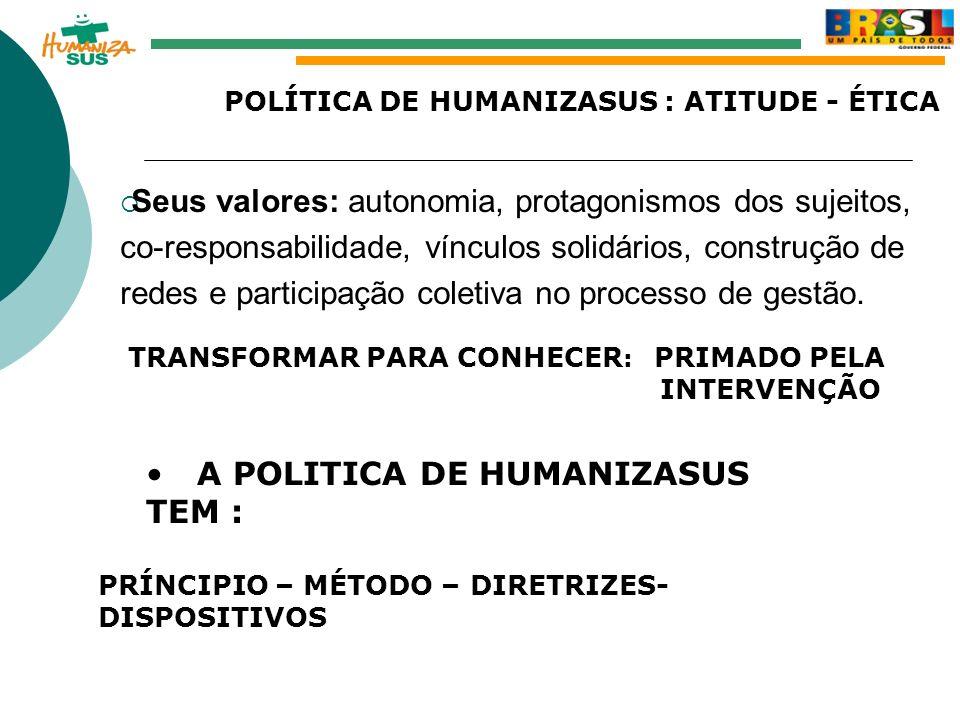 POLÍTICA DE HUMANIZASUS : ATITUDE - ÉTICA A POLITICA DE HUMANIZASUS TEM : PRÍNCIPIO – MÉTODO – DIRETRIZES- DISPOSITIVOS Seus valores: autonomia, prota