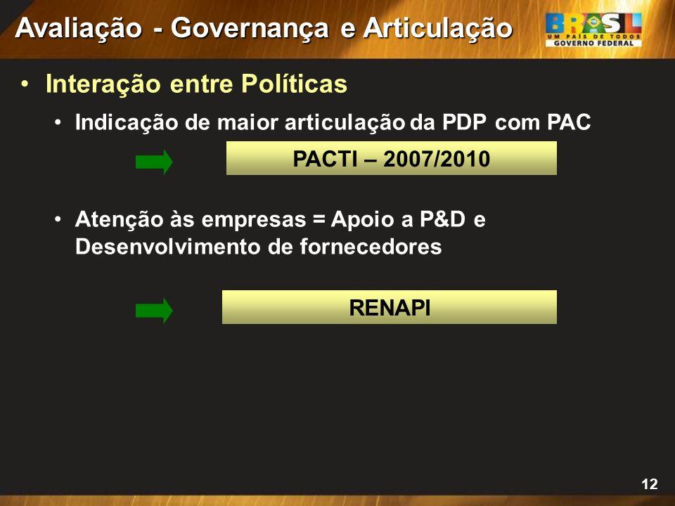 12 Interação entre Políticas Indicação de maior articulação da PDP com PAC Atenção às empresas = Apoio a P&D e Desenvolvimento de fornecedores PACTI – 2007/2010 RENAPI Avaliação - Governança e Articulação