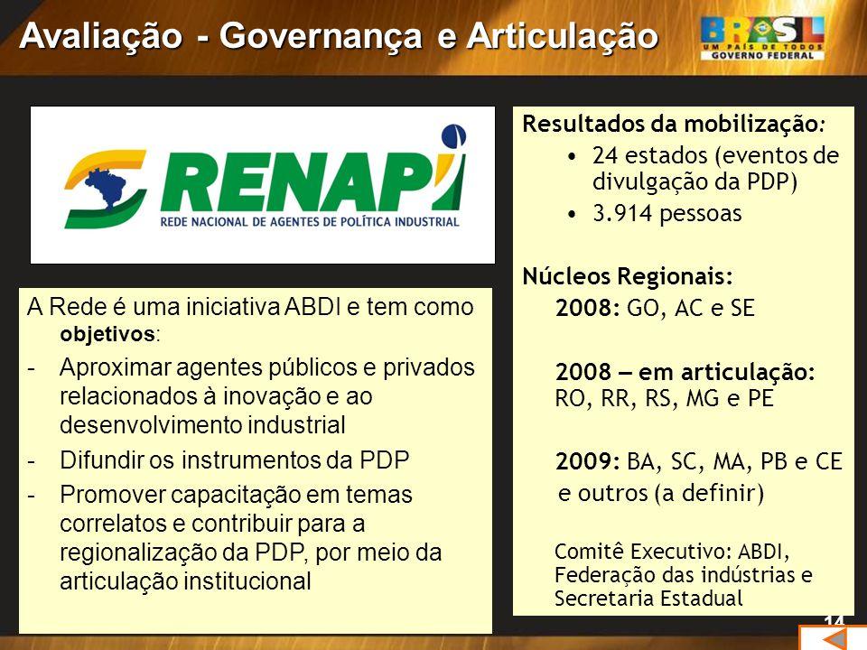 A Rede é uma iniciativa ABDI e tem como objetivos: -Aproximar agentes públicos e privados relacionados à inovação e ao desenvolvimento industrial -Difundir os instrumentos da PDP -Promover capacitação em temas correlatos e contribuir para a regionalização da PDP, por meio da articulação institucional 14 Resultados da mobilização : 24 estados (eventos de divulgação da PDP) 3.914 pessoas Núcleos Regionais: 2008: GO, AC e SE 2008 – em articulação: RO, RR, RS, MG e PE 2009: BA, SC, MA, PB e CE e outros (a definir) Comitê Executivo: ABDI, Federação das indústrias e Secretaria Estadual Avaliação - Governança e Articulação