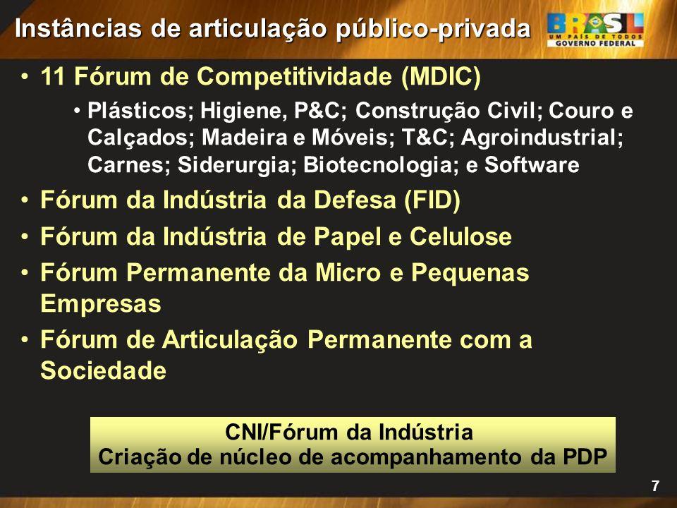 7 11 Fórum de Competitividade (MDIC) Plásticos; Higiene, P&C; Construção Civil; Couro e Calçados; Madeira e Móveis; T&C; Agroindustrial; Carnes; Siderurgia; Biotecnologia; e Software Fórum da Indústria da Defesa (FID) Fórum da Indústria de Papel e Celulose Fórum Permanente da Micro e Pequenas Empresas Fórum de Articulação Permanente com a Sociedade Instâncias de articulação público-privada CNI/Fórum da Indústria Criação de núcleo de acompanhamento da PDP