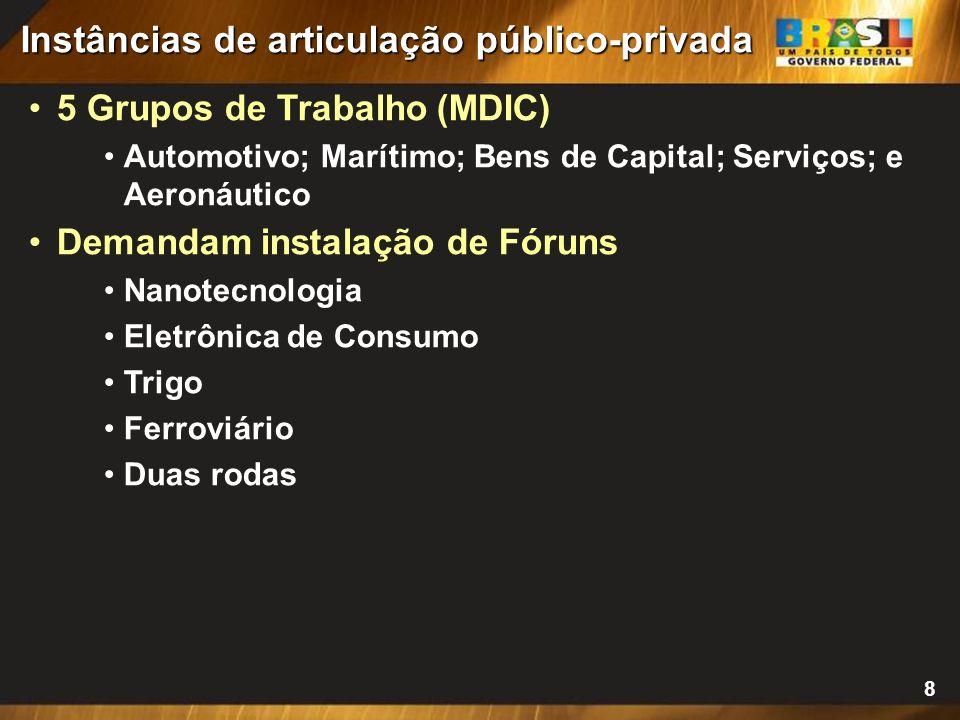 8 5 Grupos de Trabalho (MDIC) Automotivo; Marítimo; Bens de Capital; Serviços; e Aeronáutico Demandam instalação de Fóruns Nanotecnologia Eletrônica de Consumo Trigo Ferroviário Duas rodas Instâncias de articulação público-privada
