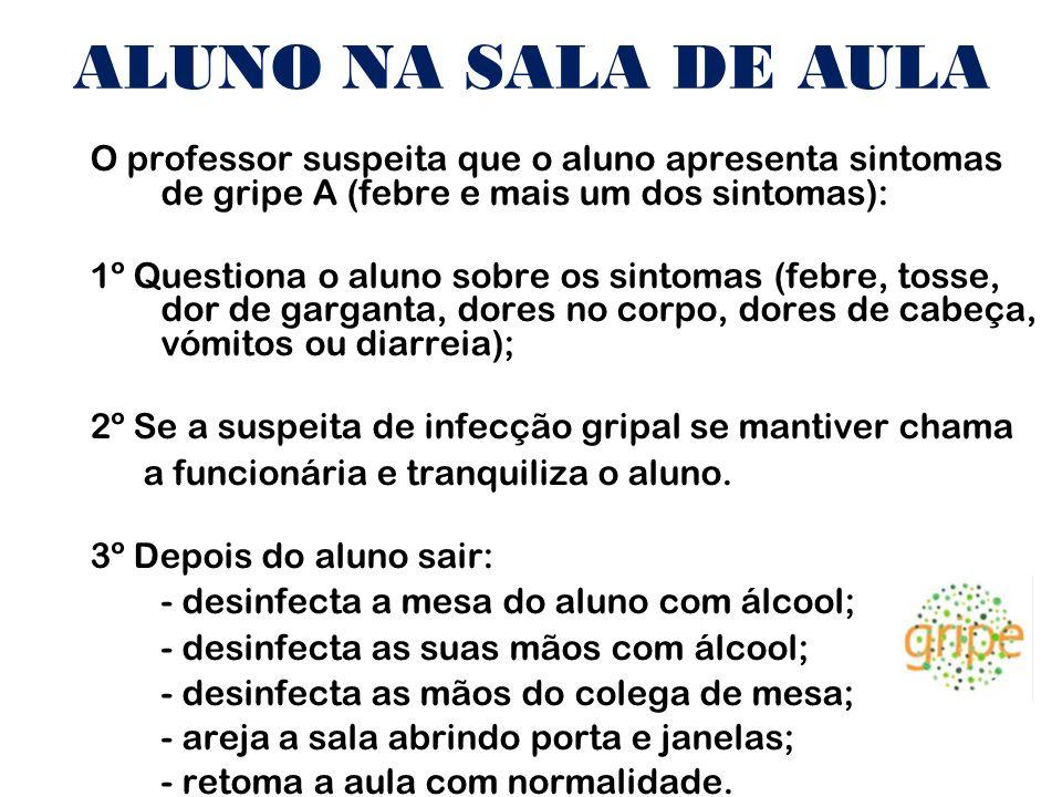 O professor suspeita que o aluno apresenta sintomas de gripe A (febre e mais um dos sintomas): 1º Questiona o aluno sobre os sintomas (febre, tosse, d