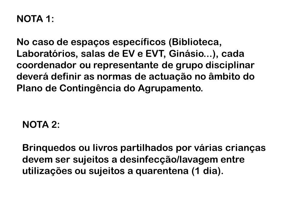 NOTA 1: No caso de espaços específicos (Biblioteca, Laboratórios, salas de EV e EVT, Ginásio...), cada coordenador ou representante de grupo disciplin