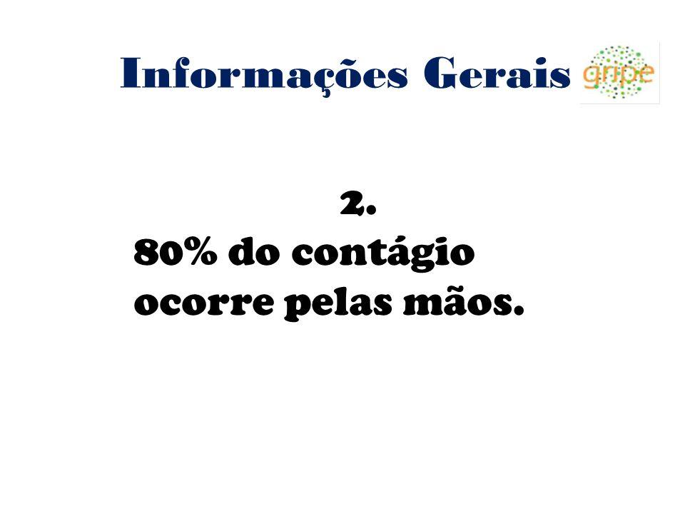 Informações Gerais 2. 80% do contágio ocorre pelas mãos.