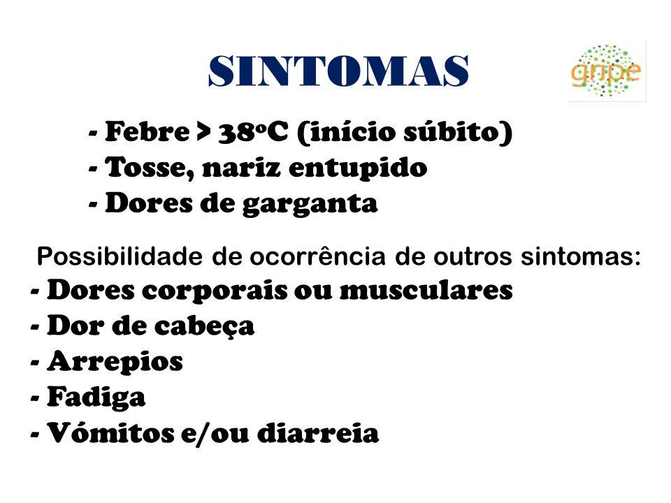 SINTOMAS - Febre > 38ºC (início súbito) - Tosse, nariz entupido - Dores de garganta Possibilidade de ocorrência de outros sintomas: - Dores corporais
