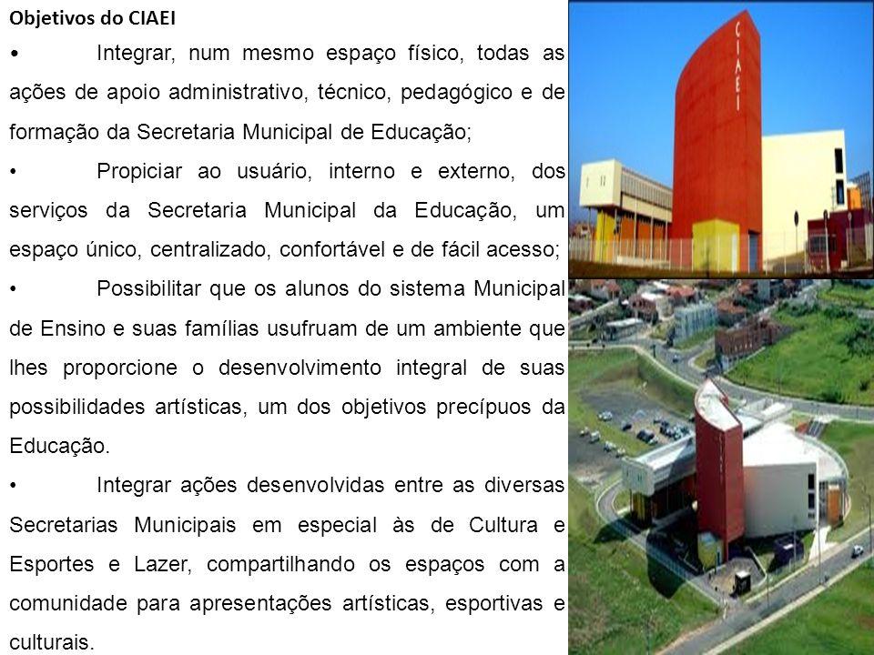 Objetivos do CIAEI Integrar, num mesmo espaço físico, todas as ações de apoio administrativo, técnico, pedagógico e de formação da Secretaria Municipa
