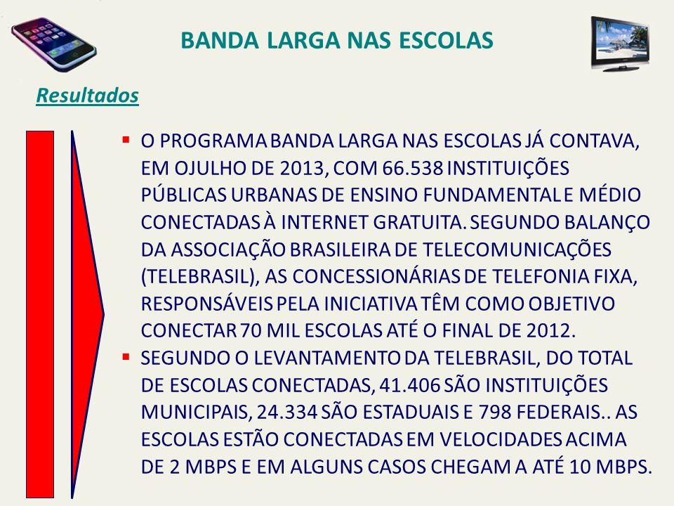 Resultados O PROGRAMA BANDA LARGA NAS ESCOLAS JÁ CONTAVA, EM OJULHO DE 2013, COM 66.538 INSTITUIÇÕES PÚBLICAS URBANAS DE ENSINO FUNDAMENTAL E MÉDIO CO