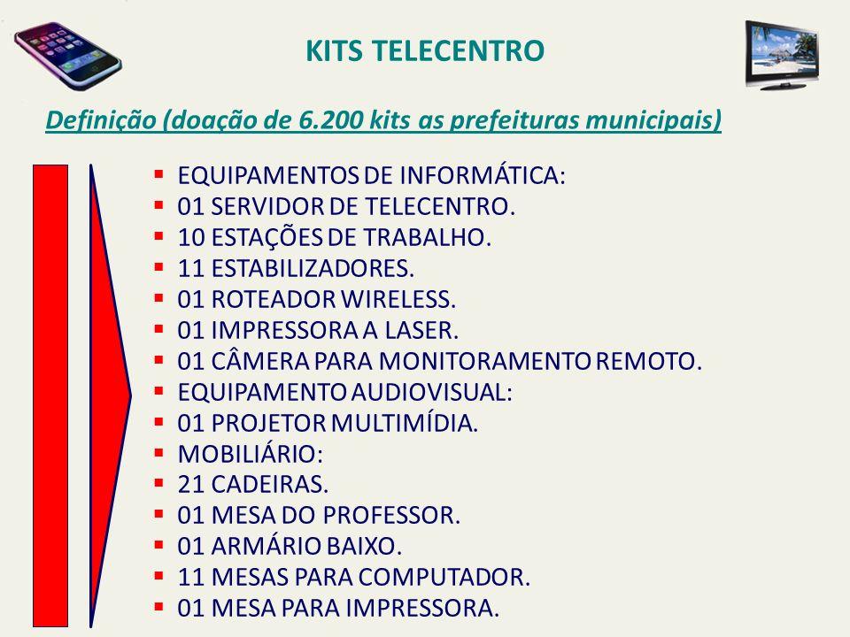 KITS TELECENTRO Definição (doação de 6.200 kits as prefeituras municipais) EQUIPAMENTOS DE INFORMÁTICA: 01 SERVIDOR DE TELECENTRO. 10 ESTAÇÕES DE TRAB