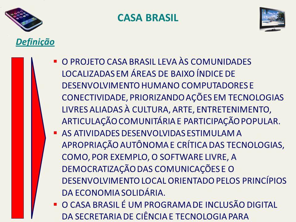 CASA BRASIL Definição O PROJETO CASA BRASIL LEVA ÀS COMUNIDADES LOCALIZADAS EM ÁREAS DE BAIXO ÍNDICE DE DESENVOLVIMENTO HUMANO COMPUTADORES E CONECTIV