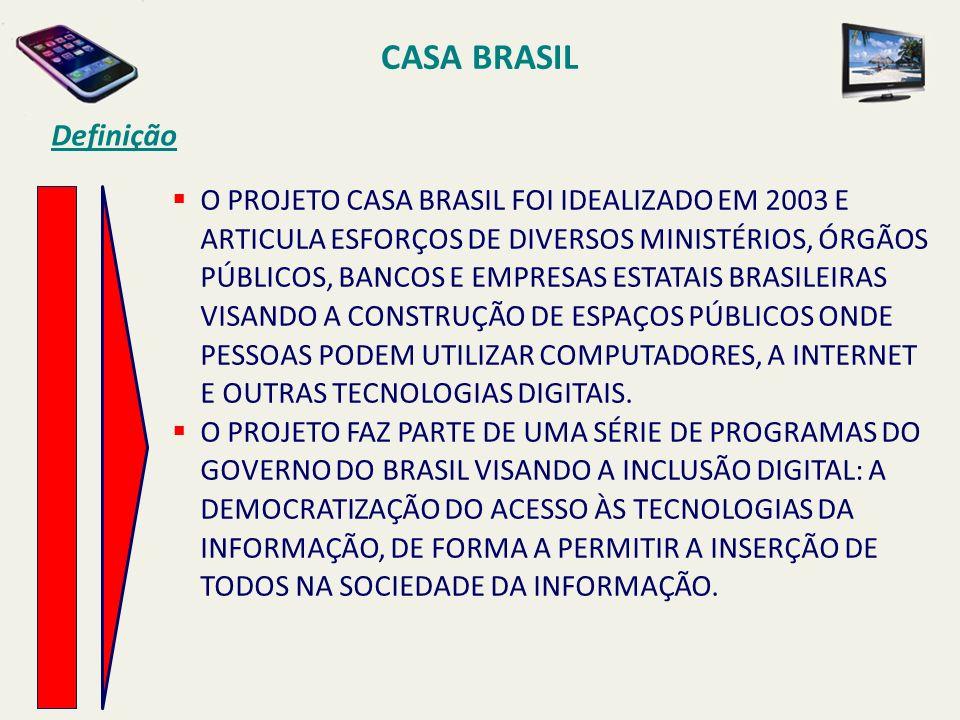 CASA BRASIL Definição O PROJETO CASA BRASIL FOI IDEALIZADO EM 2003 E ARTICULA ESFORÇOS DE DIVERSOS MINISTÉRIOS, ÓRGÃOS PÚBLICOS, BANCOS E EMPRESAS EST