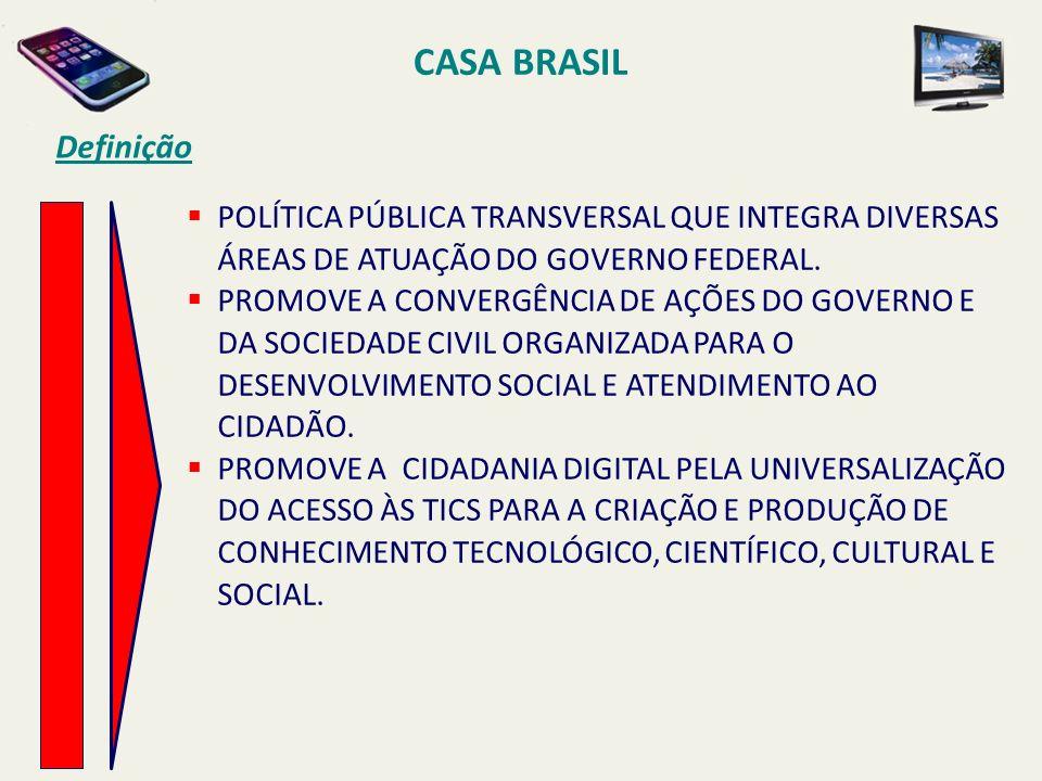 CASA BRASIL Definição POLÍTICA PÚBLICA TRANSVERSAL QUE INTEGRA DIVERSAS ÁREAS DE ATUAÇÃO DO GOVERNO FEDERAL. PROMOVE A CONVERGÊNCIA DE AÇÕES DO GOVERN