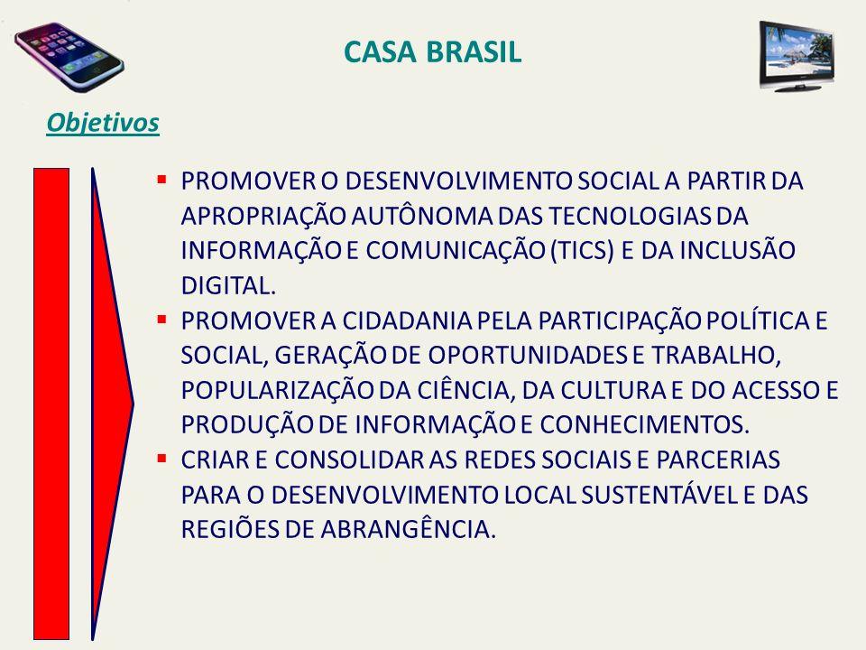 CASA BRASIL Objetivos PROMOVER O DESENVOLVIMENTO SOCIAL A PARTIR DA APROPRIAÇÃO AUTÔNOMA DAS TECNOLOGIAS DA INFORMAÇÃO E COMUNICAÇÃO (TICS) E DA INCLU