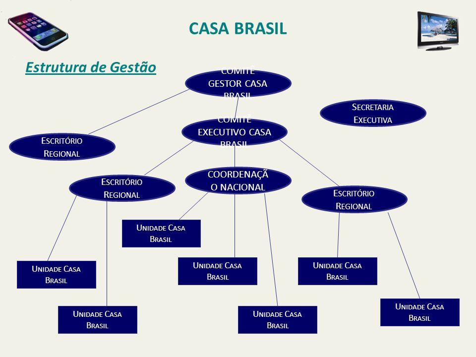 CASA BRASIL Estrutura de Gestão COMITÊ GESTOR CASA BRASIL S ECRETARIA E XECUTIVA COORDENAÇÃ O NACIONAL E SCRITÓRIO R EGIONAL COMITÊ EXECUTIVO CASA BRA